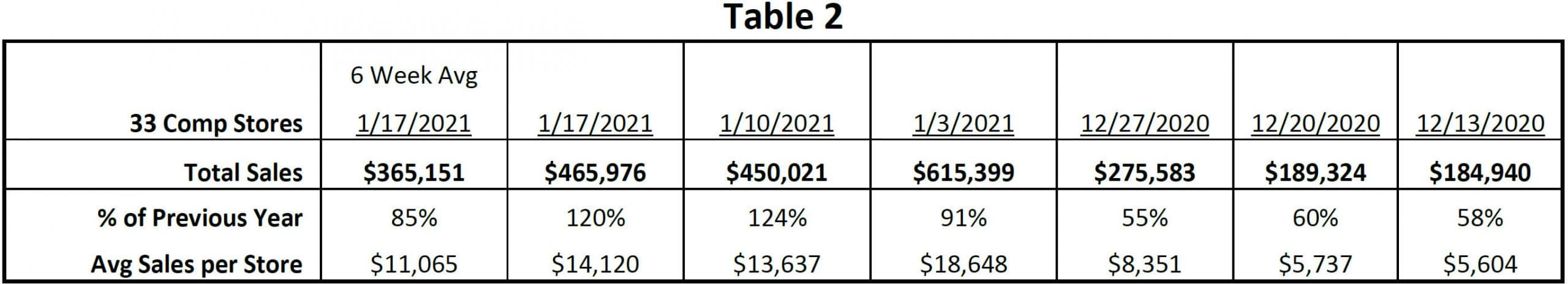 table2 scaled