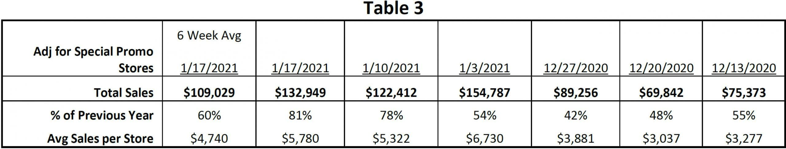 table3 scaled