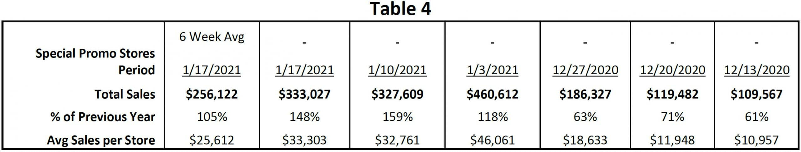 table4 scaled